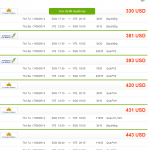 Vé máy bay giá rẻ đi Viêng Chăn Tháng 6