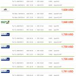 Đặt mua vé máy bay giá rẻ đi San Francisco