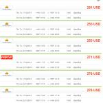 Vé máy bay từ Hà Nội đi Siem Reap giá rẻ